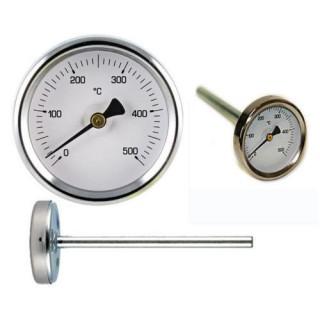 Termometro da frontalino
